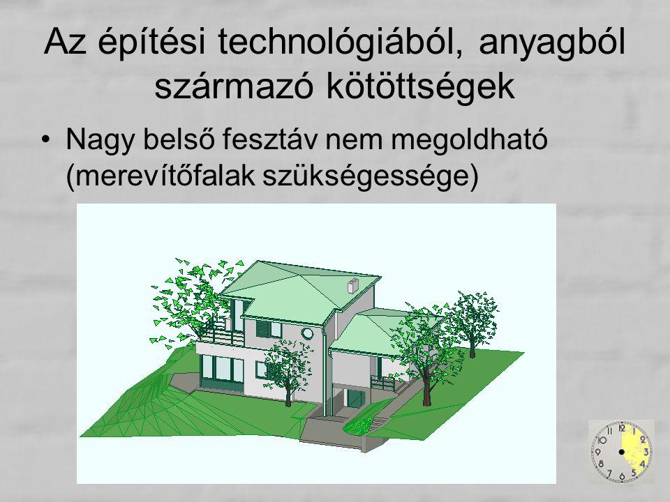 Az építési technológiából, anyagból származó kötöttségek Nagy belső fesztáv nem megoldható (merevítőfalak szükségessége)