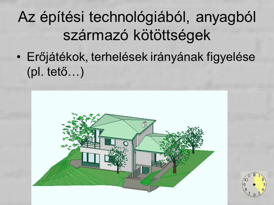Az építési technológiából, anyagból származó kötöttségek Erőjátékok, terhelések irányának figyelése (pl. tető…)