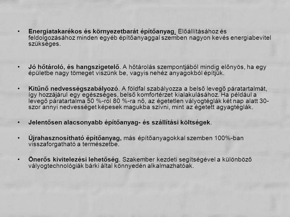 A VÁLYOGTÉGLÁRÓL Molnár Viktor: A vályog minősítő vizsgálatai http://www.sze.hu/ep/arc/irod/MV1998_A_valyog_minosito_vizsgalat ai.pdf http://www.sze.hu/ep/arc/irod/MV1998_A_valyog_minosito_vizsgalat ai.pdf Büki Péter: Különböző összetételű vályogok fizikai és mechanikai vizsgálatai http://www.szte.mtesz.hu/06journal/2003_4/pdf/cikk_4.pdf http://www.szte.mtesz.hu/06journal/2003_4/pdf/cikk_4.pdf Csicsely Ágnes: Vályogfalazat nyomószilárdsági vizsgálata http://www.muszeroldal.hu/measurenotes/valyog.pdf