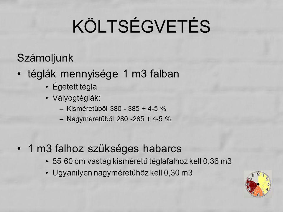 KÖLTSÉGVETÉS Számoljunk téglák mennyisége 1 m3 falban Égetett tégla Vályogtéglák: –Kisméretűből 380 - 385 + 4-5 % –Nagyméretűből 280 -285 + 4-5 % 1 m3