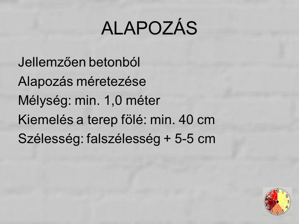 ALAPOZÁS Jellemzően betonból Alapozás méretezése Mélység: min. 1,0 méter Kiemelés a terep fölé: min. 40 cm Szélesség: falszélesség + 5-5 cm