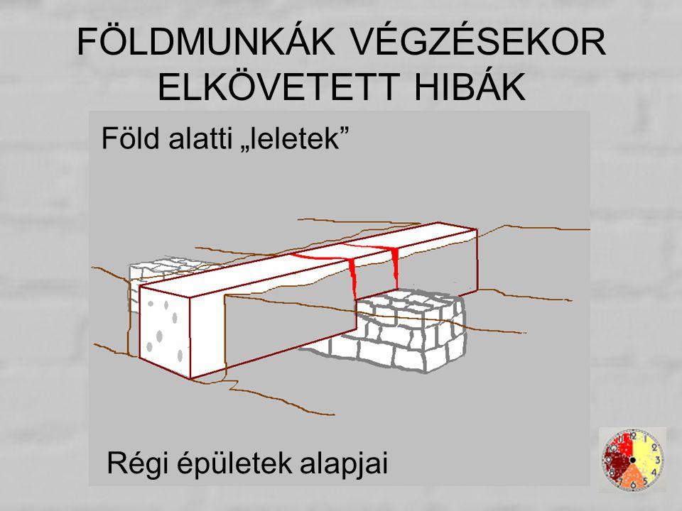 """FÖLDMUNKÁK VÉGZÉSEKOR ELKÖVETETT HIBÁK Föld alatti """"leletek"""" Régi épületek alapjai"""