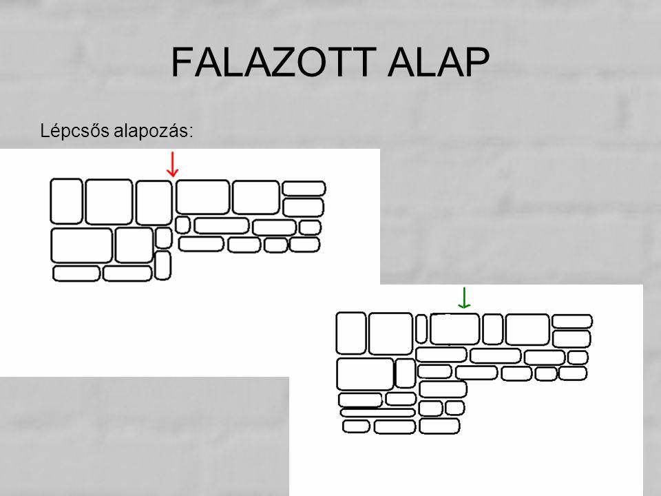 FALAZOTT ALAP Lépcsős alapozás:
