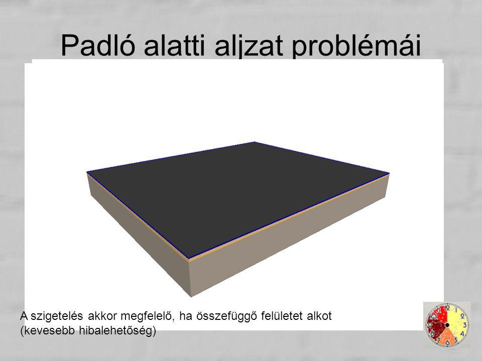 Padló alatti aljzat problémái A szigetelés akkor megfelelő, ha összefüggő felületet alkot (kevesebb hibalehetőség)