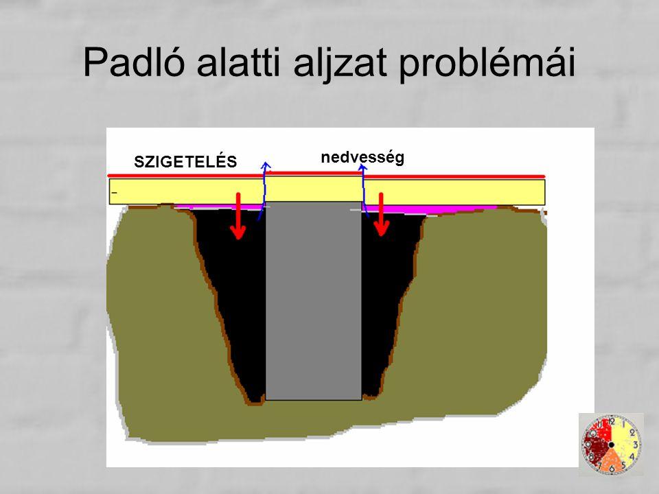 Padló alatti aljzat problémái SZIGETELÉS nedvesség