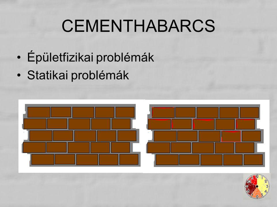 CEMENTHABARCS Épületfizikai problémák Statikai problémák