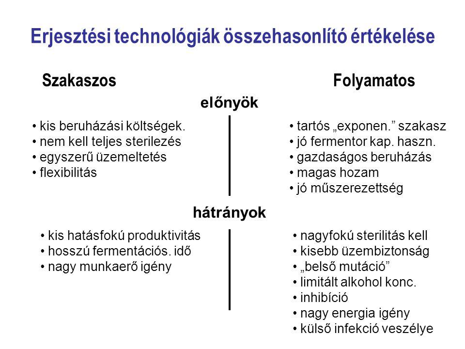 Erjesztési technológiák összehasonlító értékelése SzakaszosFolyamatos előnyök hátrányok kis beruházási költségek. nem kell teljes sterilezés egyszerű