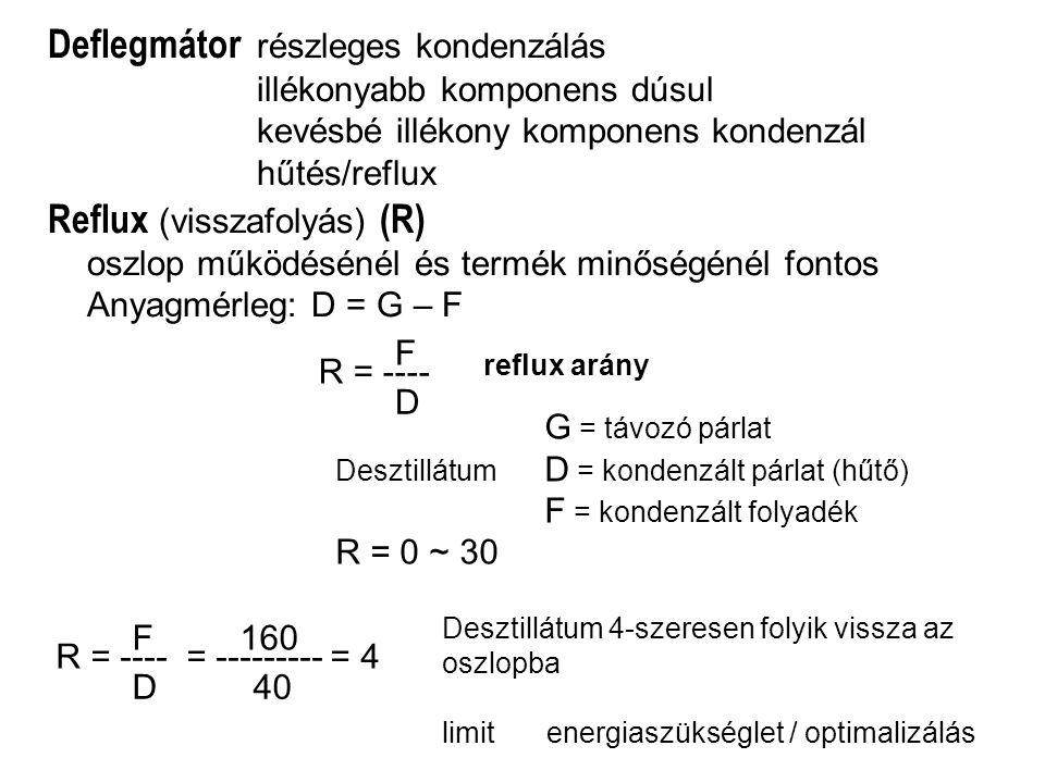 Deflegmátor részleges kondenzálás illékonyabb komponens dúsul kevésbé illékony komponens kondenzál hűtés/reflux Reflux (visszafolyás) (R) oszlop működ