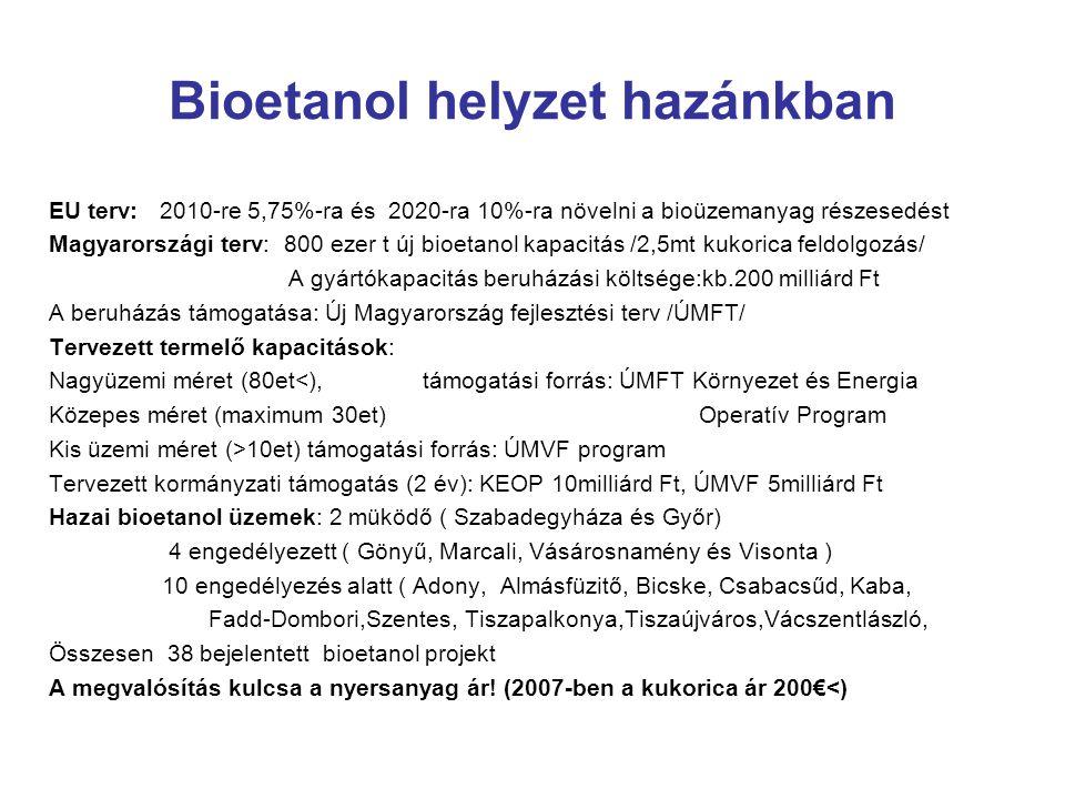Bioetanol helyzet hazánkban EU terv: 2010-re 5,75%-ra és 2020-ra 10%-ra növelni a bioüzemanyag részesedést Magyarországi terv: 800 ezer t új bioetanol