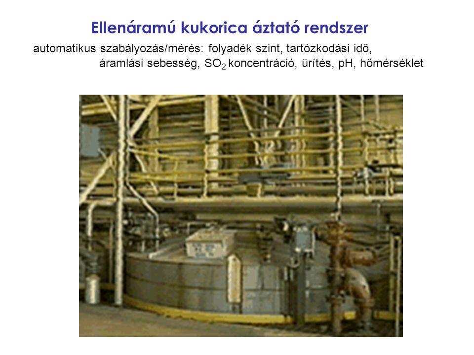 Ellenáramú kukorica áztató rendszer automatikus szabályozás/mérés: folyadék szint, tartózkodási idő, áramlási sebesség, SO 2 koncentráció, ürítés, pH,