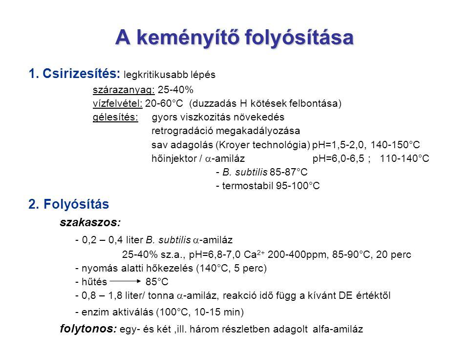 A keményítő folyósítása 1. Csirizesítés: legkritikusabb lépés szárazanyag: 25-40% vízfelvétel: 20-60°C (duzzadás H kötések felbontása) gélesítés: gyor