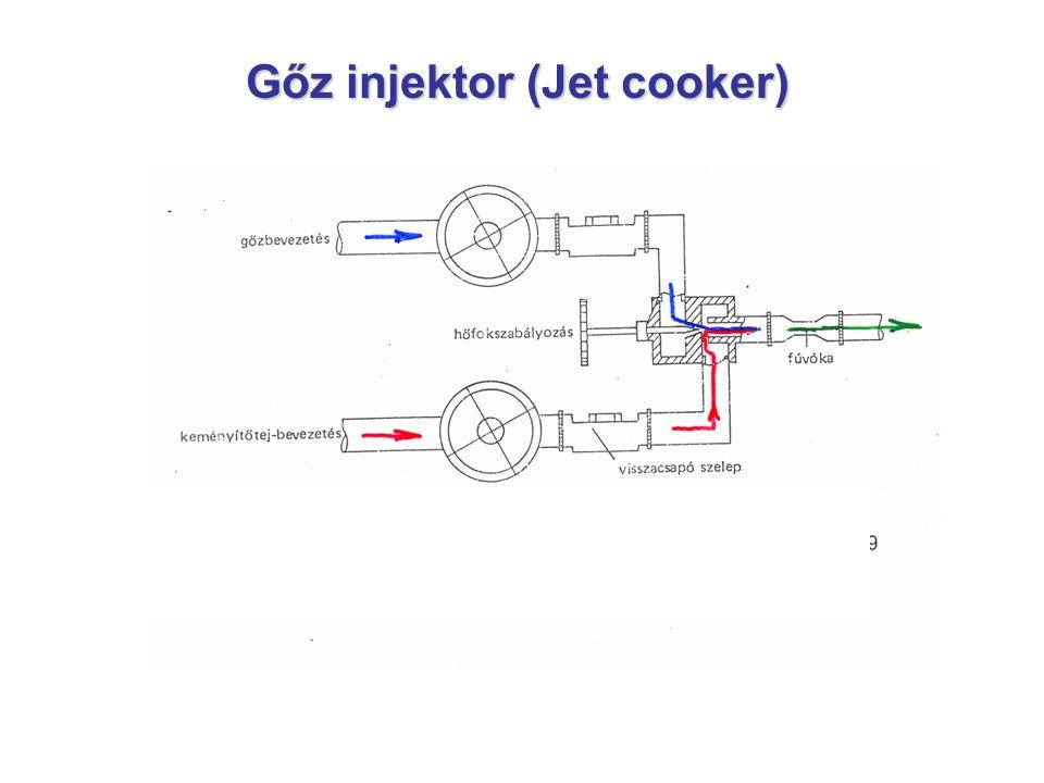 Gőz injektor (Jet cooker)