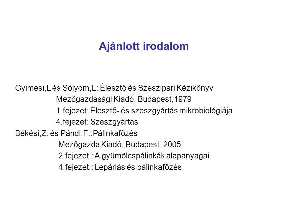 Ajánlott irodalom Gyimesi,L és Sólyom,L: Élesztő és Szeszipari Kézikönyv Mezőgazdasági Kiadó, Budapest,1979 1.fejezet: Élesztő- és szeszgyártás mikrob