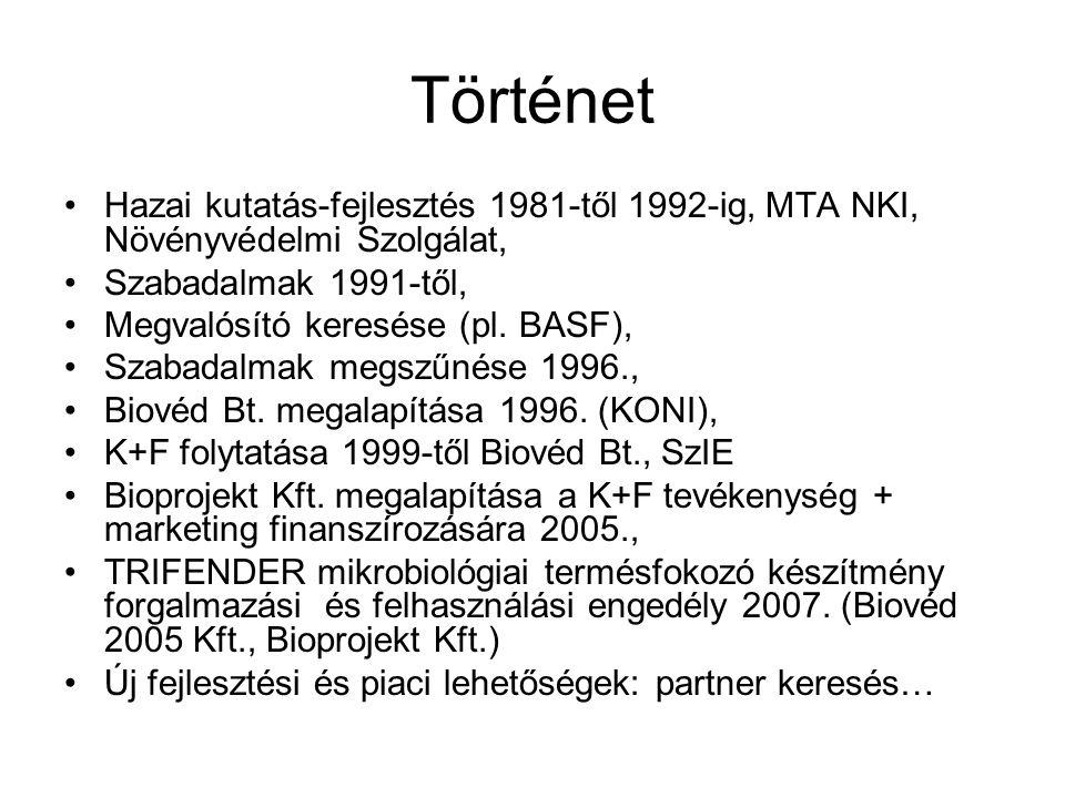Történet Hazai kutatás-fejlesztés 1981-től 1992-ig, MTA NKI, Növényvédelmi Szolgálat, Szabadalmak 1991-től, Megvalósító keresése (pl. BASF), Szabadalm