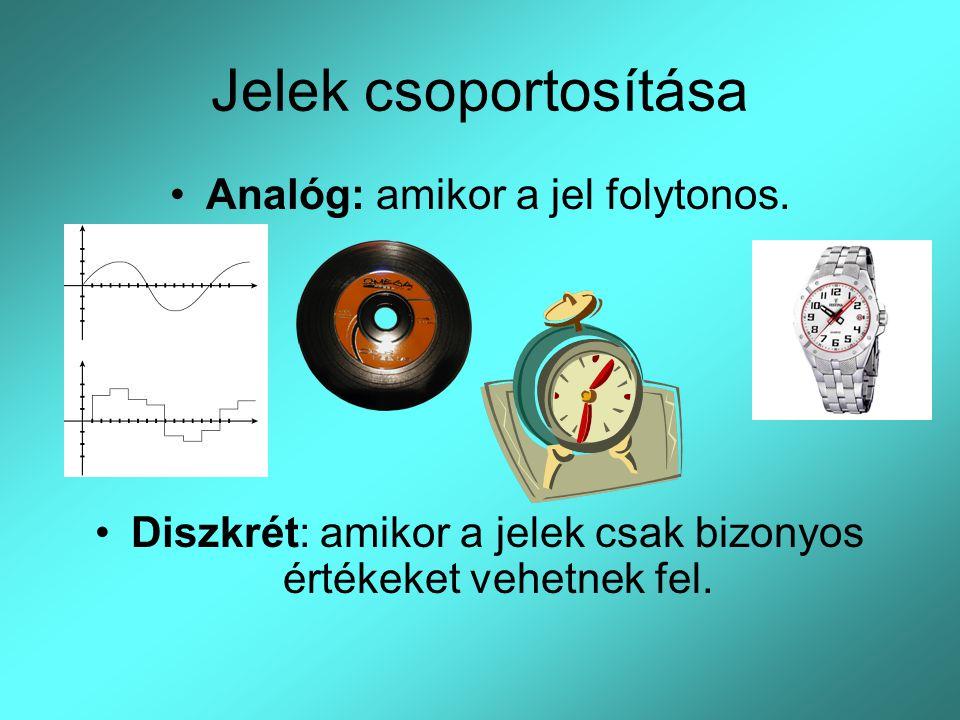 Jelek csoportosítása Analóg: amikor a jel folytonos. Diszkrét: amikor a jelek csak bizonyos értékeket vehetnek fel.