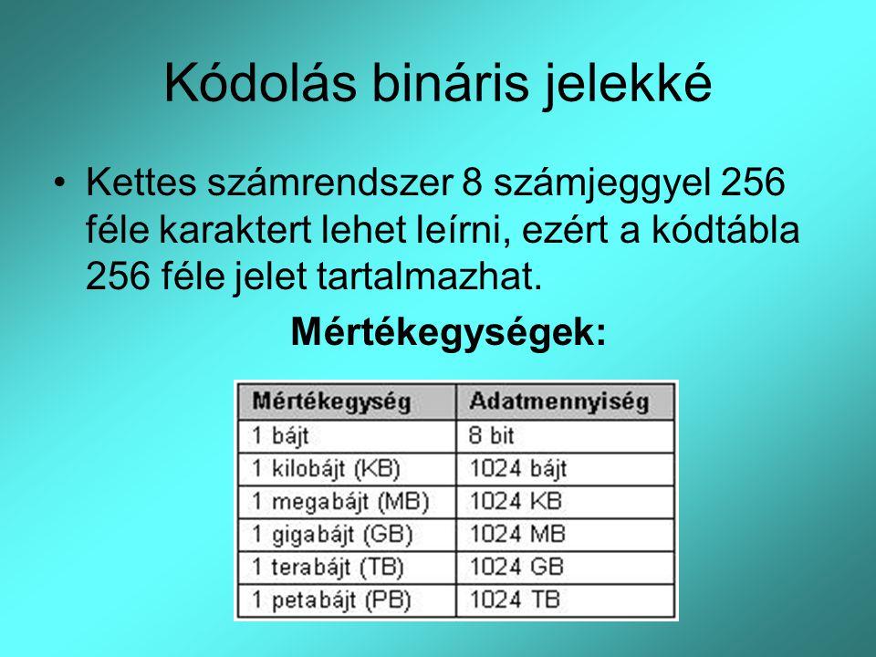 Kódolás bináris jelekké Kettes számrendszer 8 számjeggyel 256 féle karaktert lehet leírni, ezért a kódtábla 256 féle jelet tartalmazhat. Mértékegysége