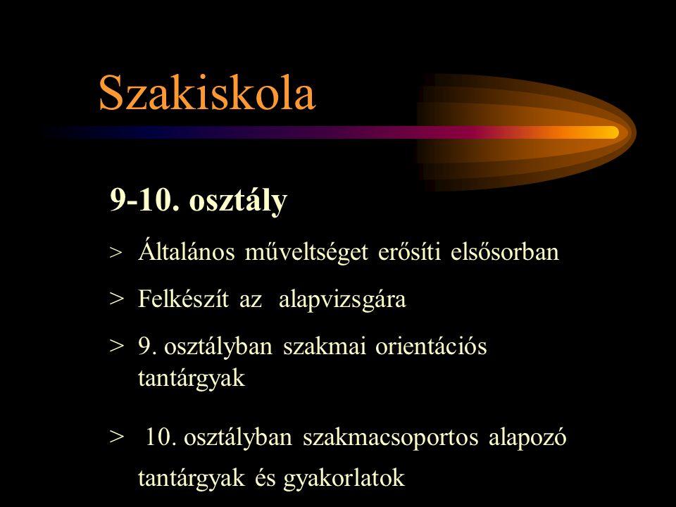 SZAKISKOLA