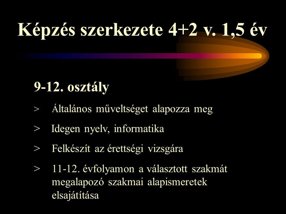 Képzés szerkezete 4+2 v.1,5 év 9-12.