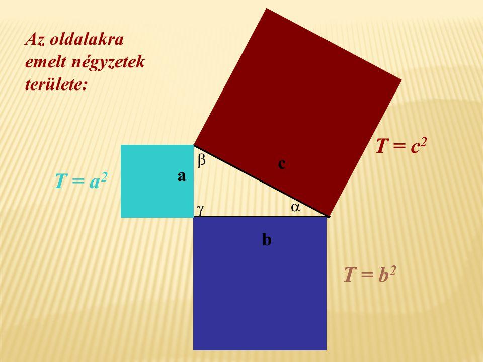 Az oldalakra emelt négyzetek területe: a b c    T = a 2 T = b 2 T = c 2