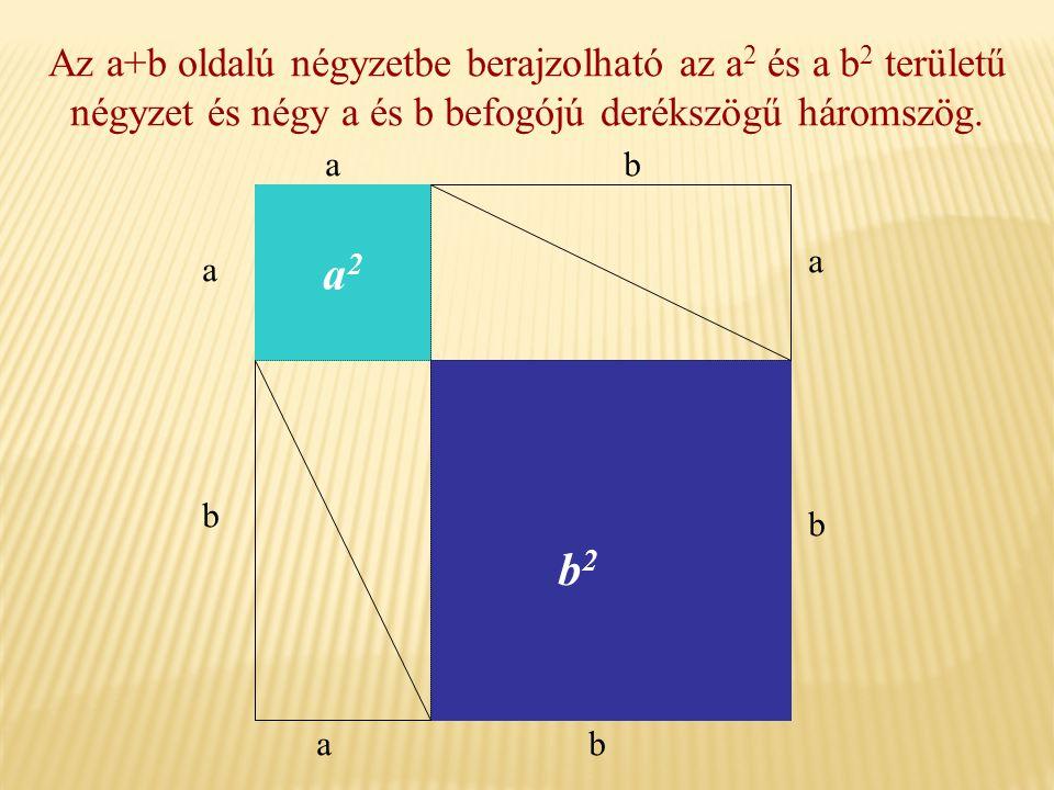a2a2 Az a+b oldalú négyzetbe berajzolható az a 2 és a b 2 területű négyzet és négy a és b befogójú derékszögű háromszög. a b ab b2b2 a b ab