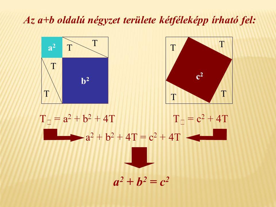 a2a2 b2b2 c2c2 T T T T T T Az a+b oldalú négyzet területe kétféleképp írható fel: T T T  = a 2 + b 2 + 4TT  = c 2 + 4T a 2 + b 2 + 4T = c 2 + 4T a 2 + b 2 = c 2