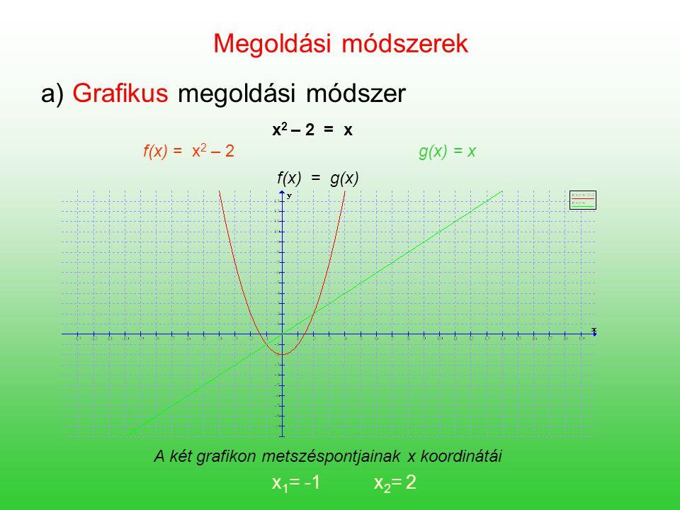 Megoldási módszerek a) Grafikus megoldási módszer x 2 – 2 = x f(x) = x 2 – 2 g(x) = x f(x) = g(x) A két grafikon metszéspontjainak x koordinátái x 1 =