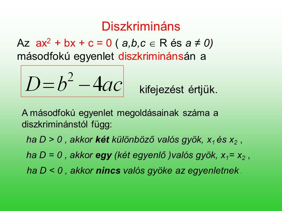 Az ax 2 + bx + c = 0 ( a,b,c  R és a ≠ 0) másodfokú egyenlet diszkriminánsán a kifejezést értjük. A másodfokú egyenlet megoldásainak száma a diszkrim