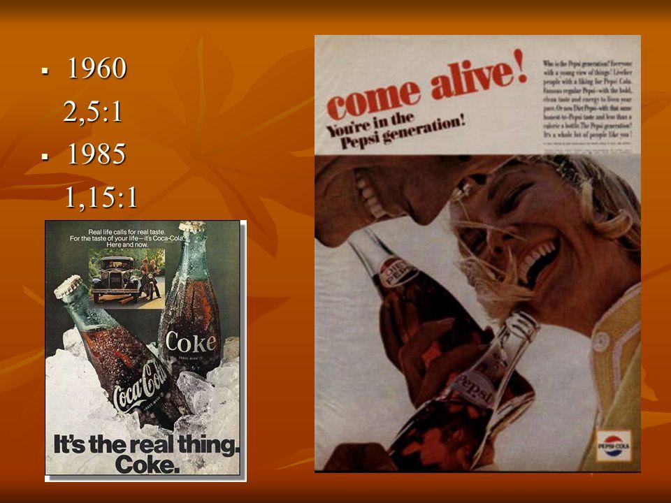 """A """"nem kóla A kólák erőssége (?!) a kóladió íze A kólák erőssége (?!) a kóladió íze A kólák gyengesége (?!) a koffein A kólák gyengesége (?!) a koffein A koffeinmentes kóla A koffeinmentes kóla Diet Coke 1982 Diet Coke 1982"""