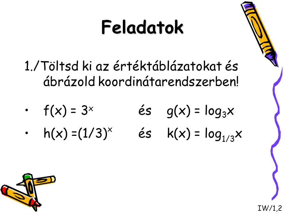 Feladatok 1./Töltsd ki az értéktáblázatokat és ábrázold koordinátarendszerben! f(x) = 3 x és g(x) = log 3 x h(x) =(1/3) x ésk(x) = log 1/3 x IW/1,2