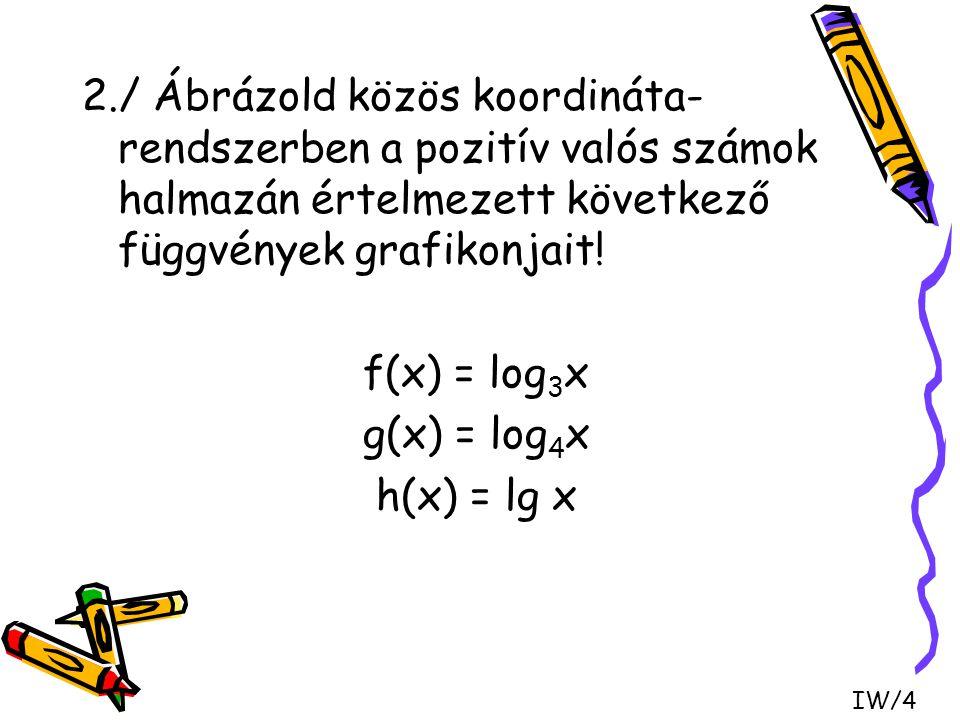 2./ Ábrázold közös koordináta- rendszerben a pozitív valós számok halmazán értelmezett következő függvények grafikonjait! f(x) = log 3 x g(x) = log 4