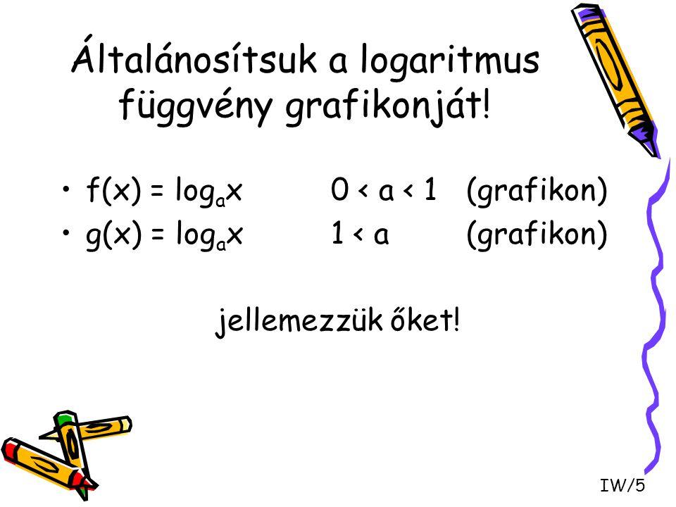 Általánosítsuk a logaritmus függvény grafikonját! f(x) = log a x0 < a < 1(grafikon) g(x) = log a x1 < a(grafikon) jellemezzük őket! IW/5