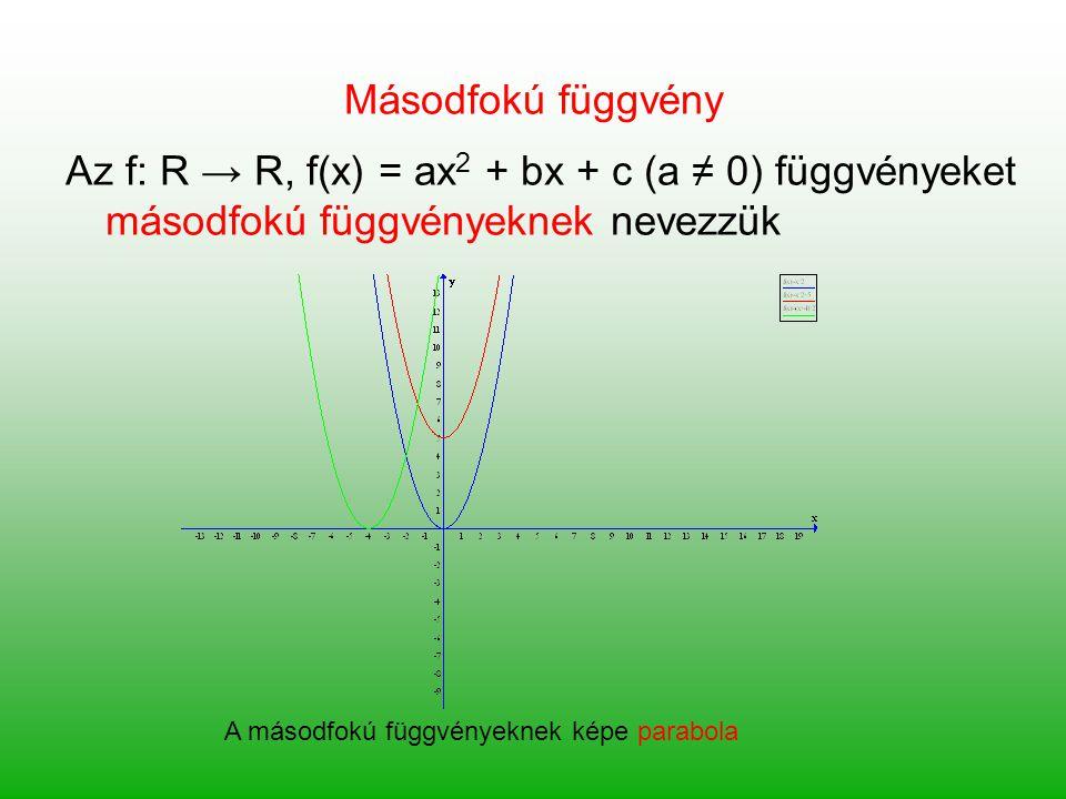 Másodfokú függvény Az f: R → R, f(x) = ax 2 + bx + c (a ≠ 0) függvényeket másodfokú függvényeknek nevezzük A másodfokú függvényeknek képe parabola