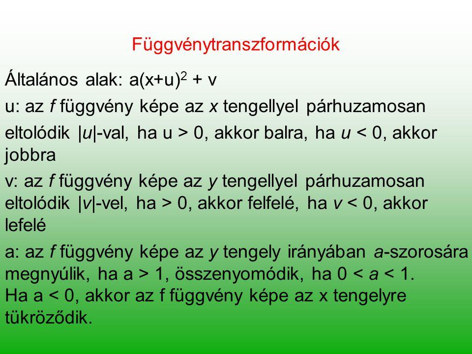 Függvénytranszformációk Általános alak: a(x+u) 2 + v u: az f függvény képe az x tengellyel párhuzamosan eltolódik |u|-val, ha u > 0, akkor balra, ha u