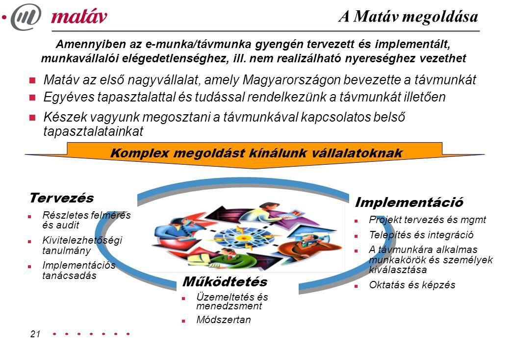 21 A Matáv megoldása n Matáv az első nagyvállalat, amely Magyarországon bevezette a távmunkát n Egyéves tapasztalattal és tudással rendelkezünk a távm