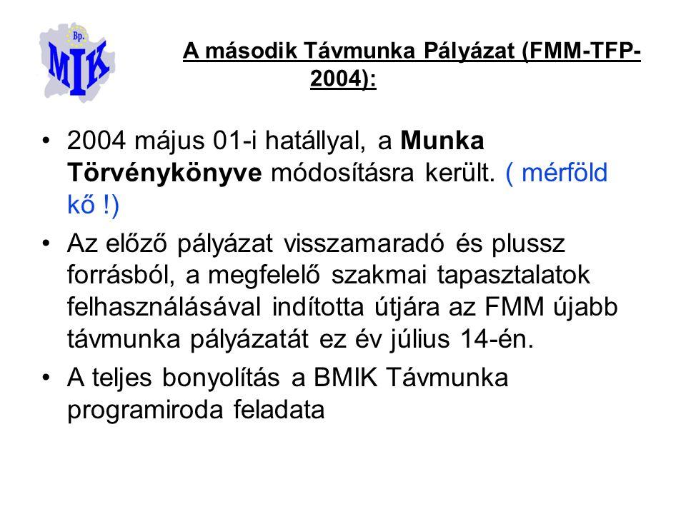 2004 május 01-i hatállyal, a Munka Törvénykönyve módosításra került.
