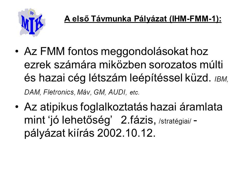 Az FMM fontos meggondolásokat hoz ezrek számára miközben sorozatos múlti és hazai cég létszám leépítéssel küzd.