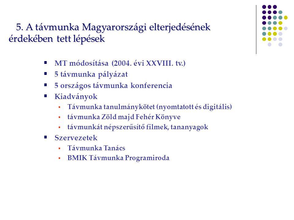 5. A távmunka Magyarországi elterjedésének érdekében tett lépések 5.
