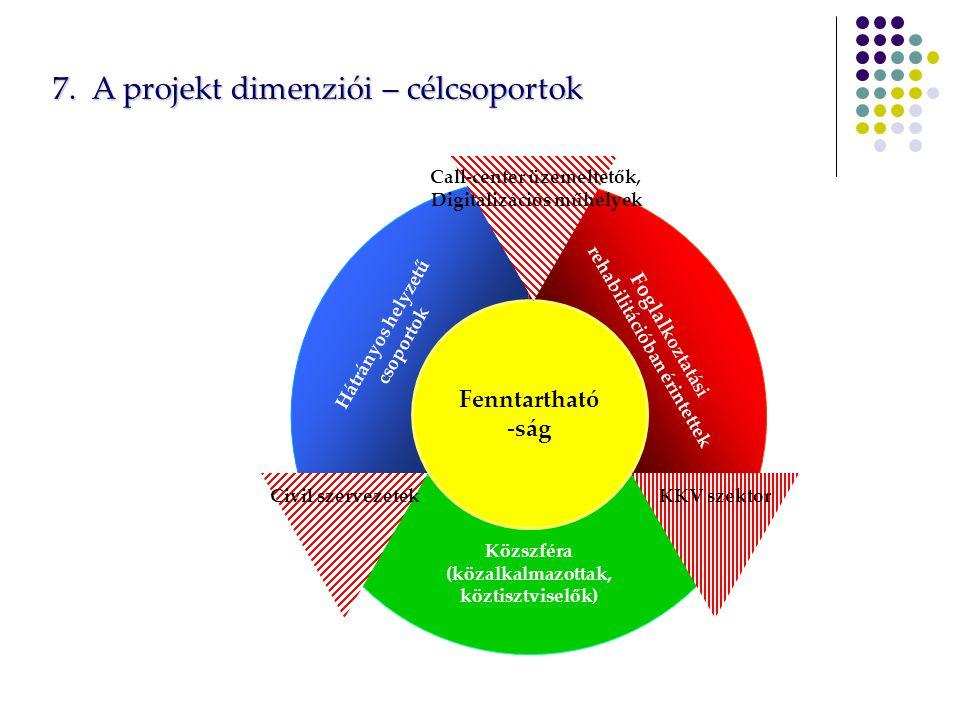 7. A projekt dimenziói – célcsoportok 7.