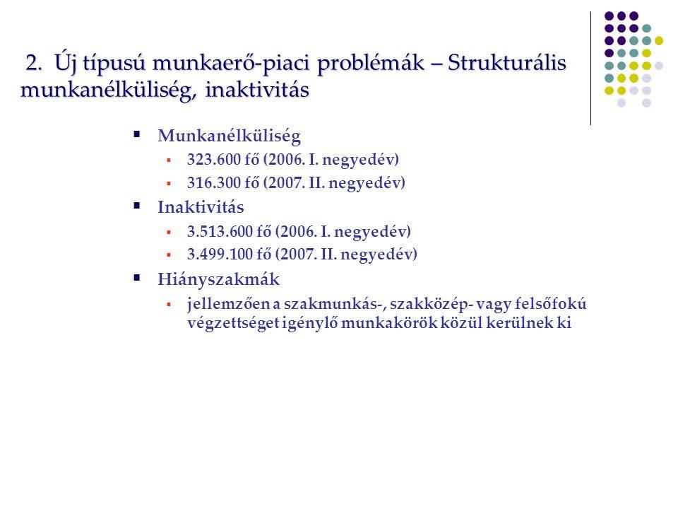 2. Új típusú munkaerő-piaci problémák – Strukturális munkanélküliség, inaktivitás 2.