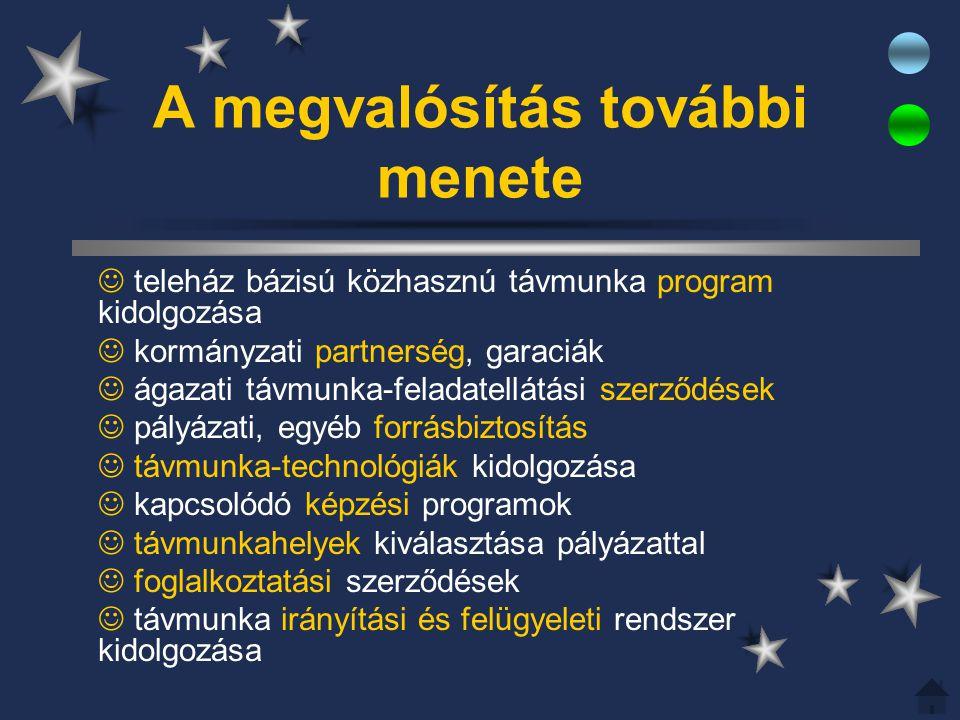 A megvalósítás további menete teleház bázisú közhasznú távmunka program kidolgozása kormányzati partnerség, garaciák ágazati távmunka-feladatellátási