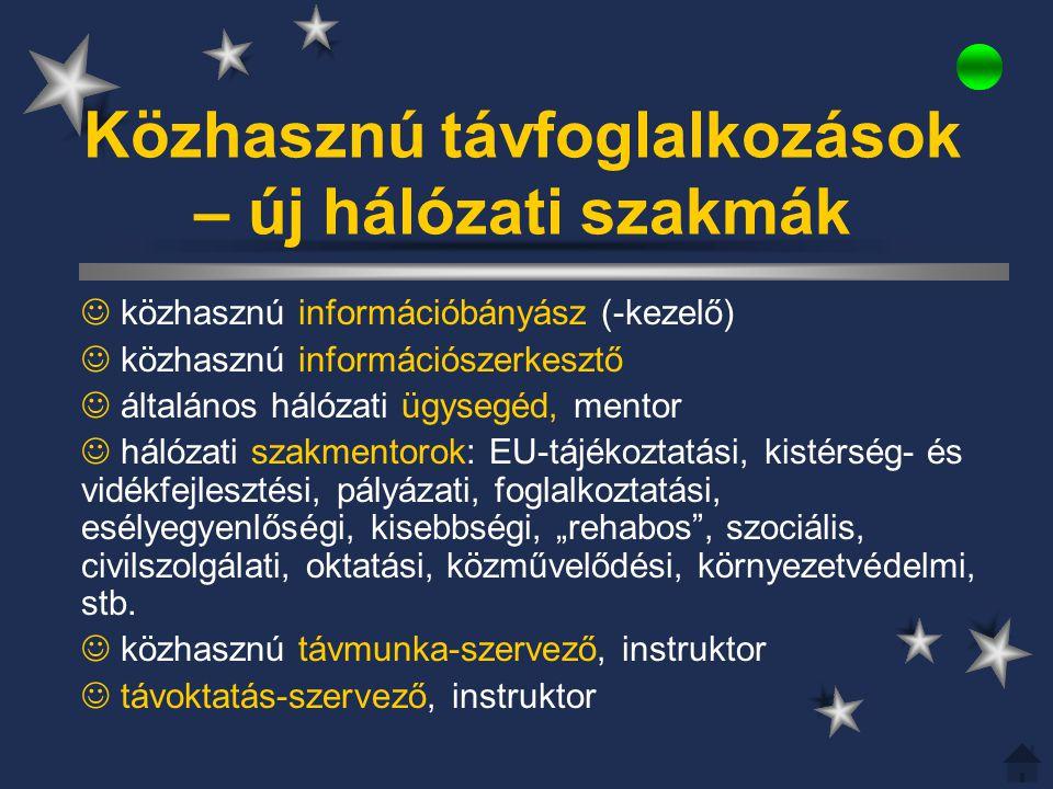Közhasznú távfoglalkozások – új hálózati szakmák közhasznú információbányász (-kezelő) közhasznú információszerkesztő általános hálózati ügysegéd, men