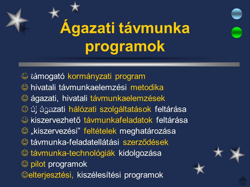 Ágazati távmunka programok támogató kormányzati program hivatali távmunkaelemzési metodika ágazati, hivatali távmunkaelemzések új ágazati hálózati szo