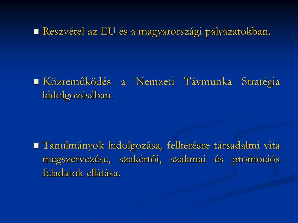 Részvétel az EU és a magyarországi pályázatokban. Részvétel az EU és a magyarországi pályázatokban.