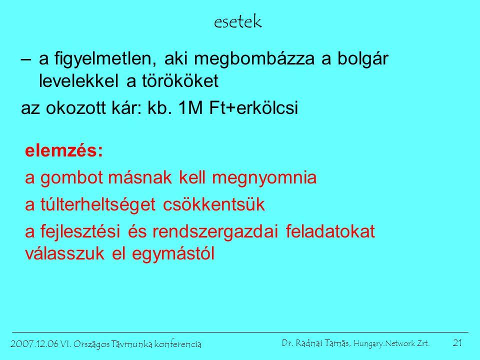 21 2007.12.06 VI. Országos Távmunka konferencia Dr. Radnai Tamás, Hungary.Network Zrt. esetek –a figyelmetlen, aki megbombázza a bolgár levelekkel a t