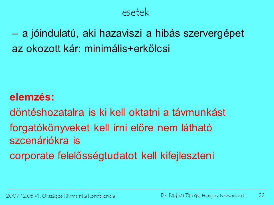 22 2007.12.06 VI. Országos Távmunka konferencia Dr. Radnai Tamás, Hungary.Network Zrt. esetek –a jóindulatú, aki hazaviszi a hibás szervergépet az oko