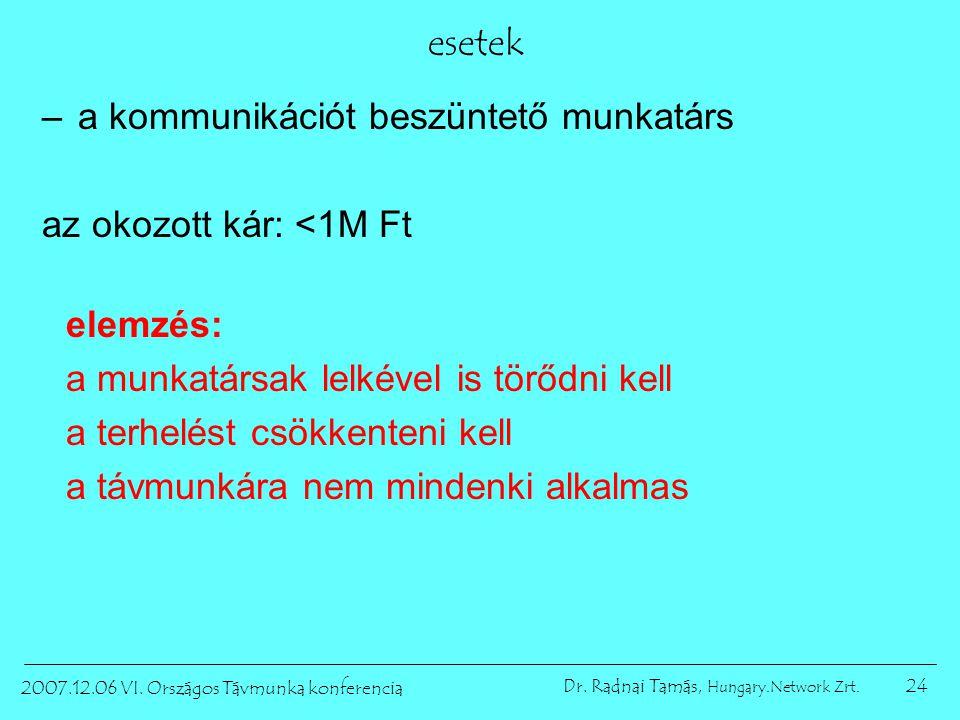 24 2007.12.06 VI. Országos Távmunka konferencia Dr. Radnai Tamás, Hungary.Network Zrt. esetek –a kommunikációt beszüntető munkatárs az okozott kár: <1