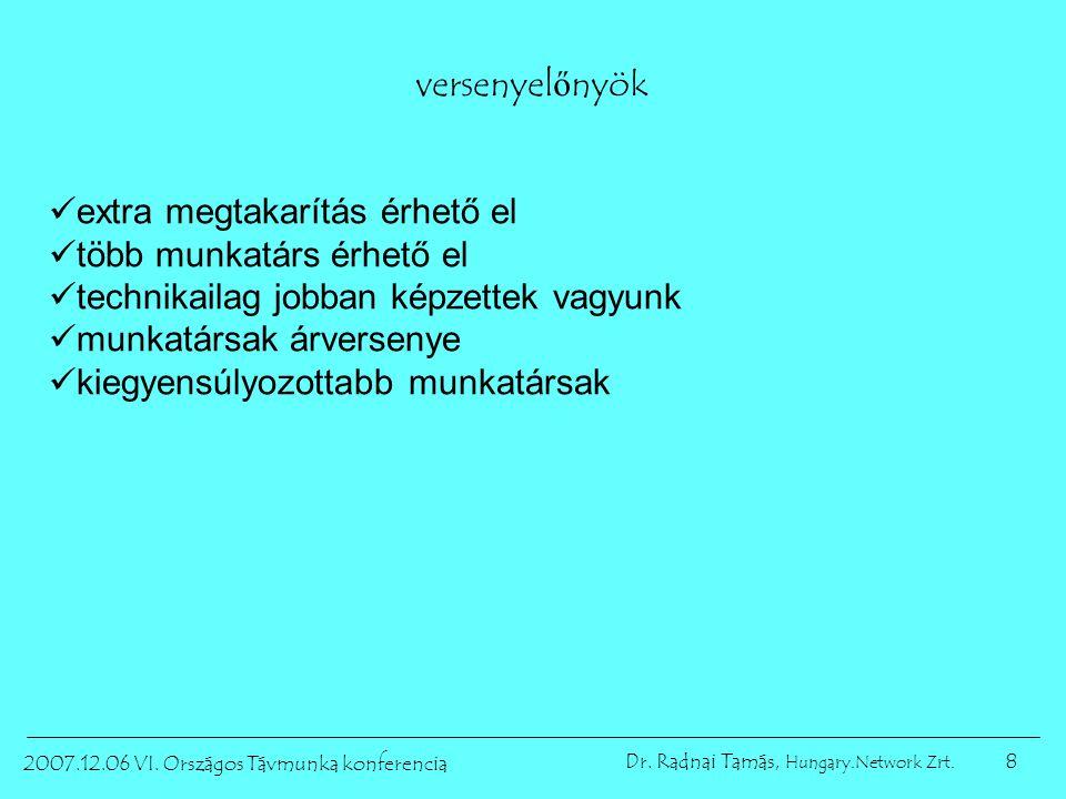 8 2007.12.06 VI. Országos Távmunka konferencia Dr. Radnai Tamás, Hungary.Network Zrt. versenyelőnyök extra megtakarítás érhető el több munkatárs érhet