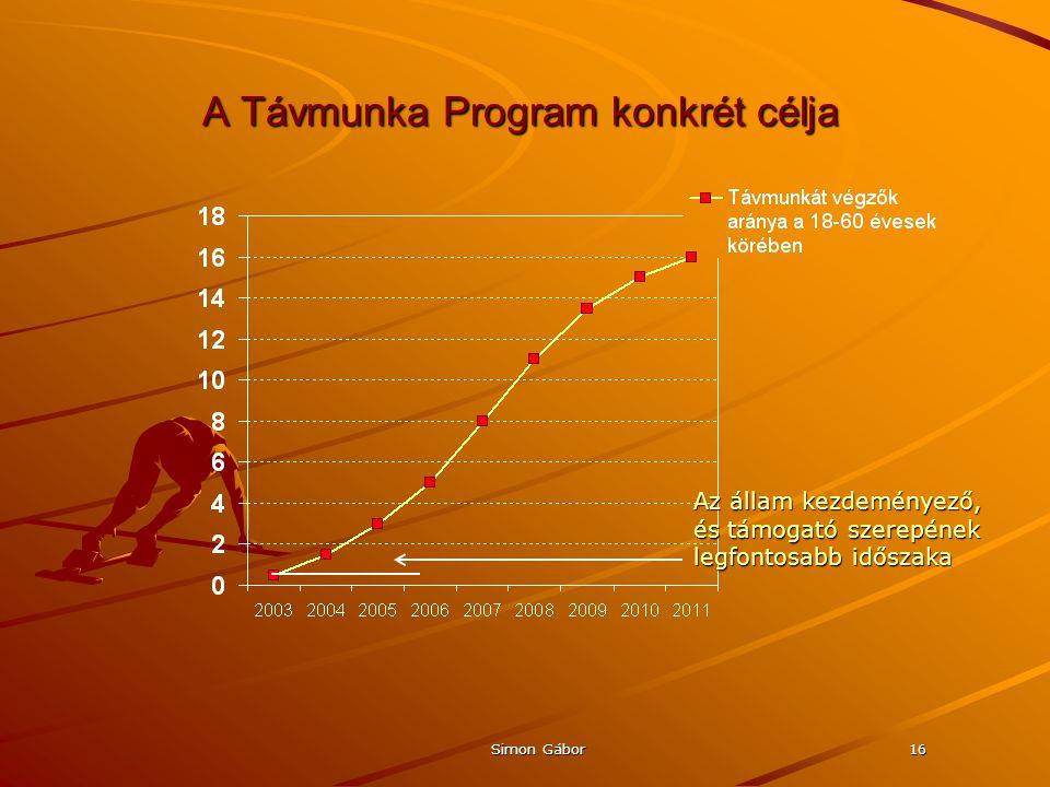 Simon Gábor16 A Távmunka Program konkrét célja Az állam kezdeményező, és támogató szerepének legfontosabb időszaka
