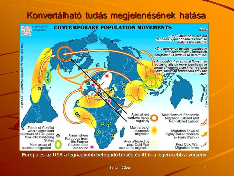 Simon Gábor4 Konvertálható tudás megjelenésének hatása Európa és az USA a legnagyobb befogadó térség és itt is a legerősebb a verseny