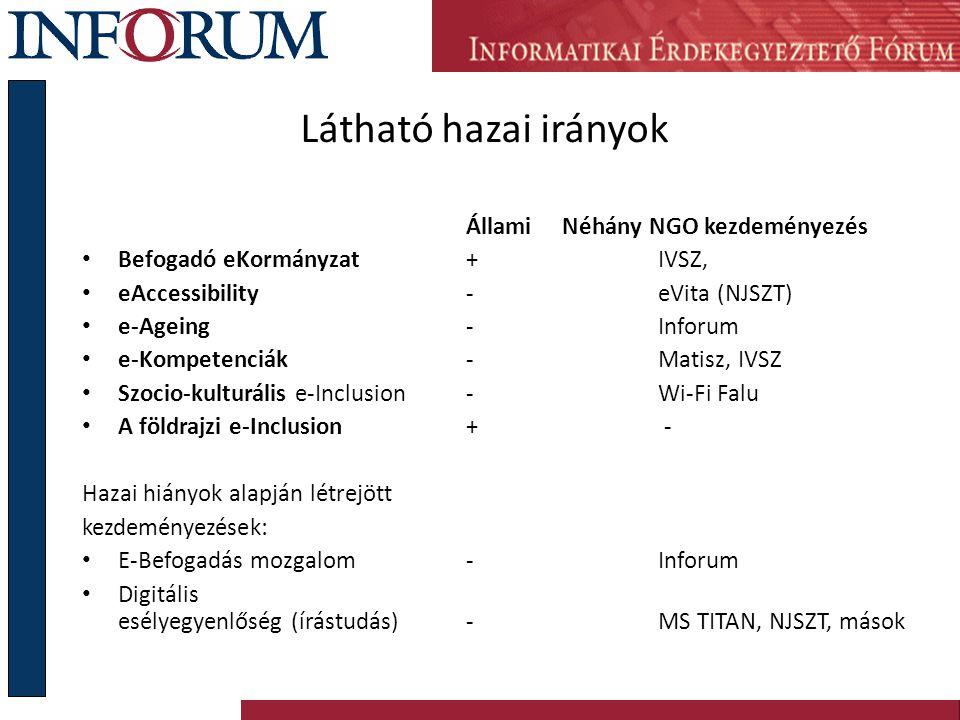 Látható hazai irányok Állami Néhány NGO kezdeményezés Befogadó eKormányzat +IVSZ, eAccessibility -eVita (NJSZT) e-Ageing -Inforum e-Kompetenciák -Matisz, IVSZ Szocio-kulturális e-Inclusion -Wi-Fi Falu A földrajzi e-Inclusion + - Hazai hiányok alapján létrejött kezdeményezések: E-Befogadás mozgalom- Inforum Digitális esélyegyenlőség (írástudás) - MS TITAN, NJSZT, mások